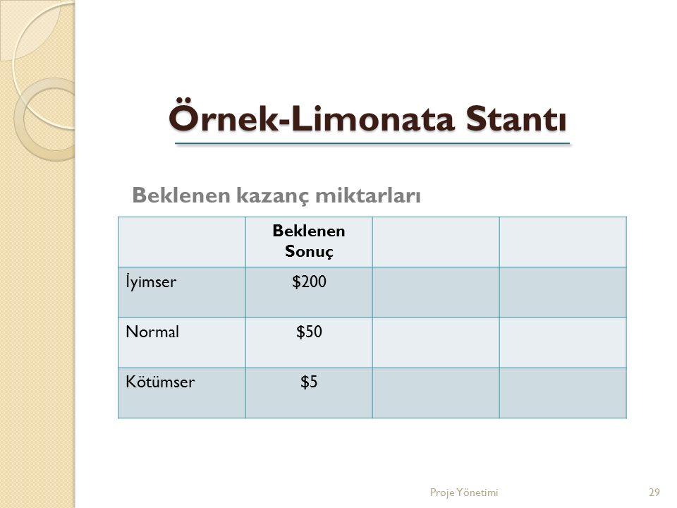 Örnek-Limonata Stantı Beklenen kazanç miktarları Beklenen Sonuç İ yimser$200 Normal$50 Kötümser$5 29Proje Yönetimi
