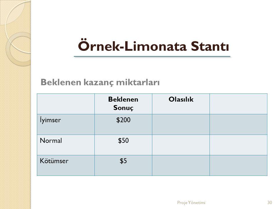 Beklenen Sonuç Olasılık İ yimser$200 Normal$50 Kötümser$5 Örnek-Limonata Stantı Beklenen kazanç miktarları 30Proje Yönetimi