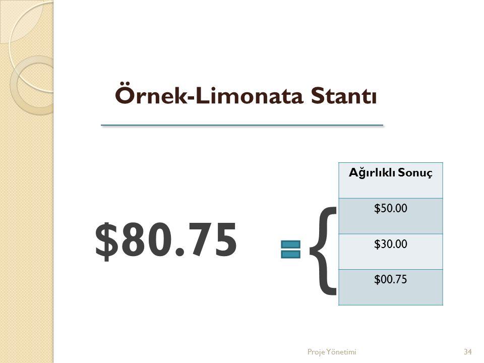 A ğ ırlıklı Sonuç $50.00 $30.00 $00.75 { $80.75 Örnek-Limonata Stantı 34Proje Yönetimi