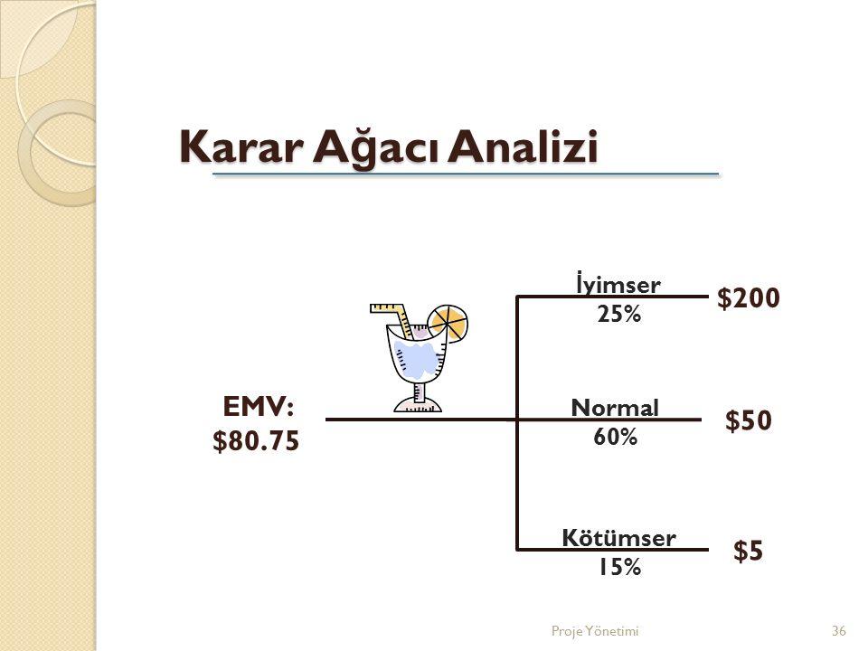 Karar A ğ acı Analizi İ yimser 25% Normal 60% Kötümser 15% $200 $50 $5 EMV: $80.75 36Proje Yönetimi