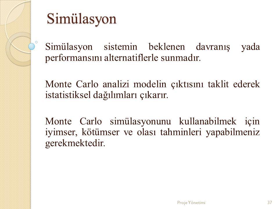 Simülasyon Simülasyon sistemin beklenen davranış yada performansını alternatiflerle sunmadır. Monte Carlo analizi modelin çıktısını taklit ederek ista