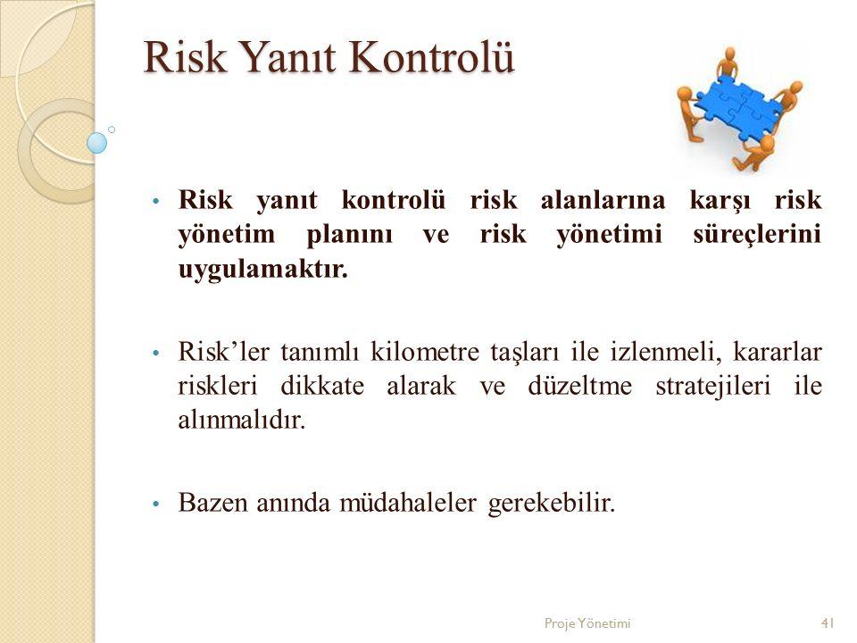 Risk Yanıt Kontrolü Risk yanıt kontrolü risk alanlarına karşı risk yönetim planını ve risk yönetimi süreçlerini uygulamaktır. Risk'ler tanımlı kilomet