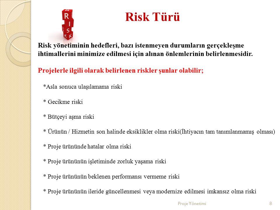8 Risk Türü Risk yönetiminin hedefleri, bazı istenmeyen durumların gerçekleşme ihtimallerini minimize edilmesi için alınan önlemlerinin belirlenmesidi
