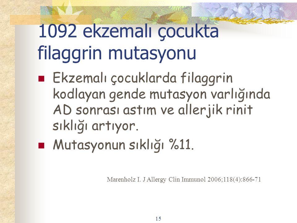 15 1092 ekzemalı çocukta filaggrin mutasyonu Ekzemalı çocuklarda filaggrin kodlayan gende mutasyon varlığında AD sonrası astım ve allerjik rinit sıklığı artıyor.