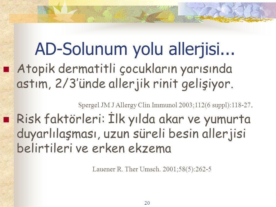 20 AD-Solunum yolu allerjisi... Atopik dermatitli çocukların yarısında astım, 2/3'ünde allerjik rinit gelişiyor. Risk faktörleri: İlk yılda akar ve yu
