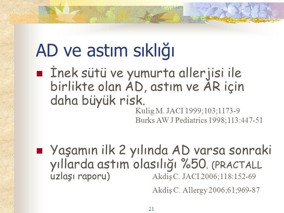 21 AD ve astım sıklığı İnek sütü ve yumurta allerjisi ile birlikte olan AD, astım ve AR için daha büyük risk. Yaşamın ilk 2 yılında AD varsa sonraki y