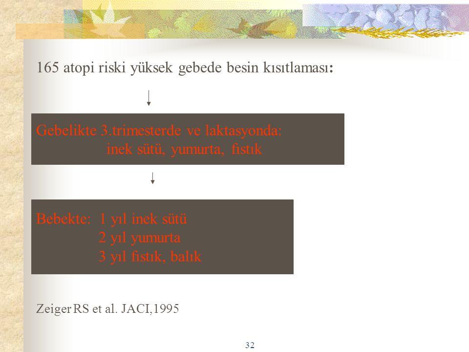32 Gebelikte 3.trimesterde ve laktasyonda: inek sütü, yumurta, fıstık Bebekte: 1 yıl inek sütü 2 yıl yumurta 3 yıl fıstık, balık 165 atopi riski yükse