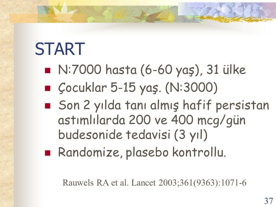 37 START N:7000 hasta (6-60 yaş), 31 ülke Çocuklar 5-15 yaş. (N:3000) Son 2 yılda tanı almış hafif persistan astımlılarda 200 ve 400 mcg/gün budesonid