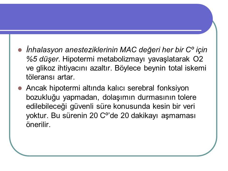İnhalasyon anesteziklerinin MAC değeri her bir Cº için %5 düşer. Hipotermi metabolizmayı yavaşlatarak O2 ve glikoz ihtiyacını azaltır. Böylece beynin