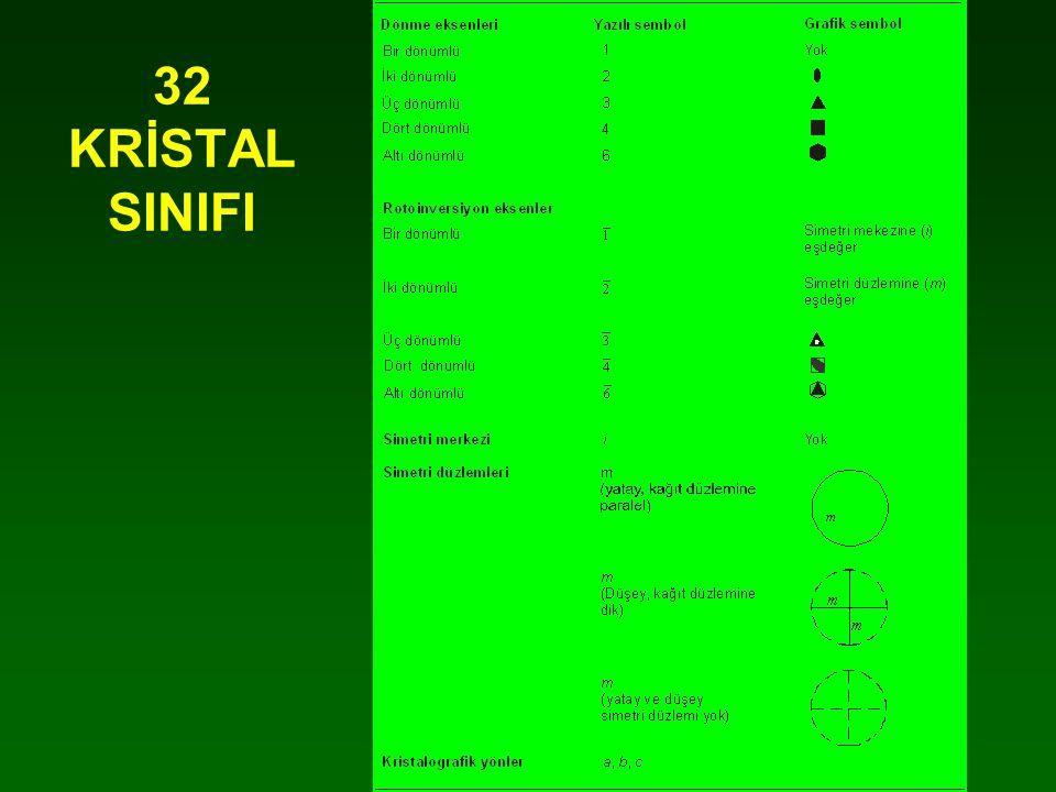 Heksagonal Piramidal Sınıfı6 Simetri:1A 6