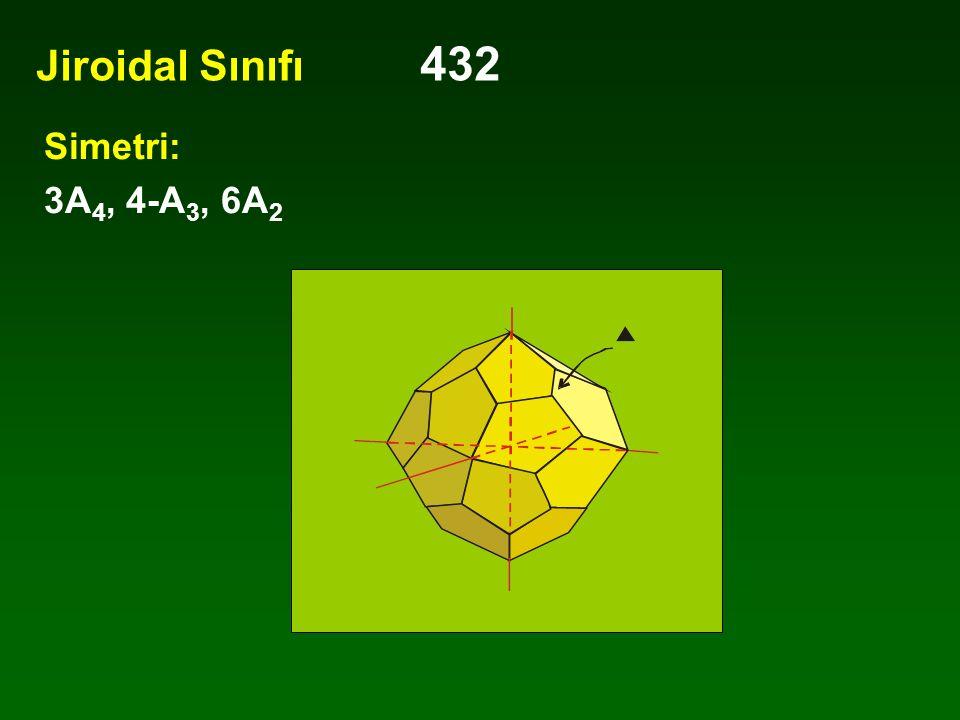 Jiroidal Sınıfı 432 Simetri: 3A 4, 4-A 3, 6A 2
