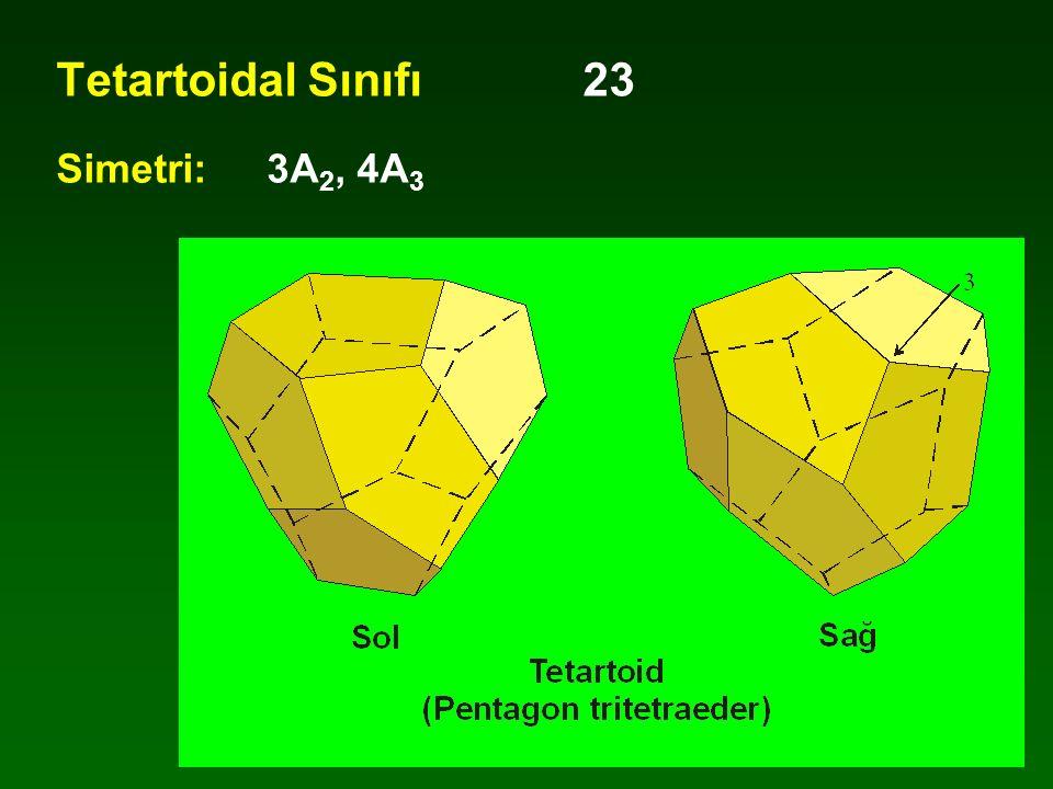 Tetartoidal Sınıfı23 Simetri:3A 2, 4A 3