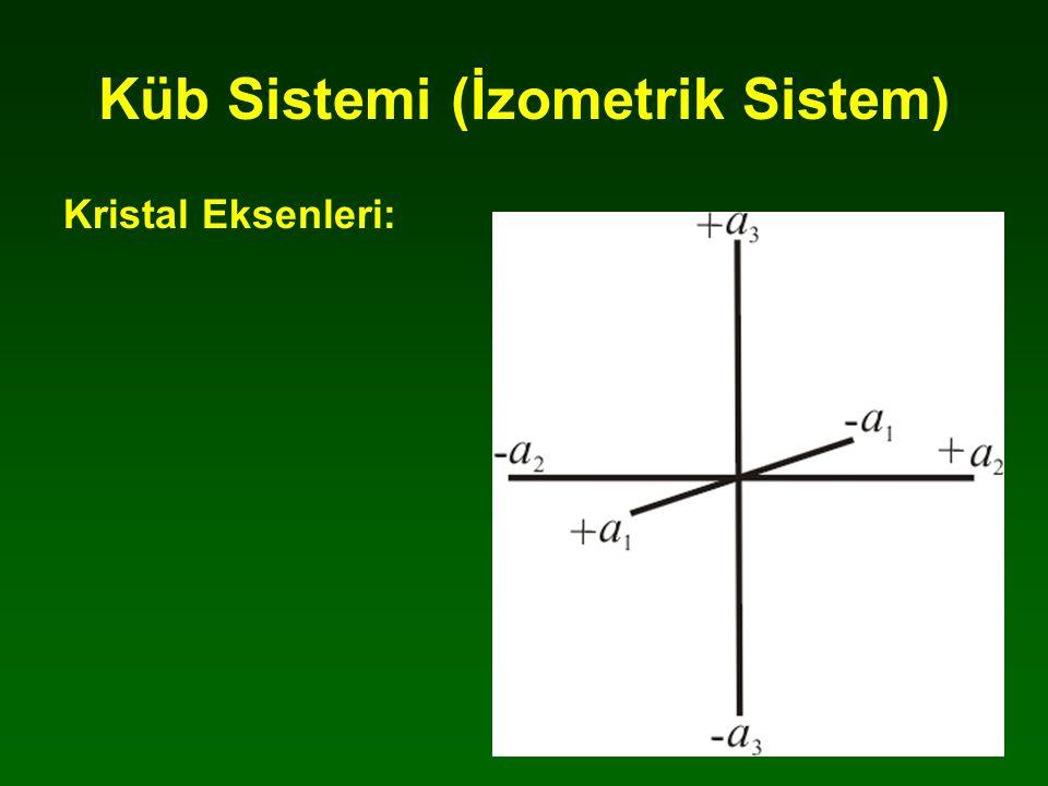 Trigonal Sistem Kristal eksenleri: Romboederler için bazen farklı bir eksen sistemi de kullanılır Bu sistemde düşey c ekseni ile dar açı ve birbirleri ile geniş açı yapan (romboeder kenarları ile çakışan) eşit uzunluklarda ve r 1, r 2, r 3 ile gösterilen üç eksen vardır Heksagonal sistemin bir alt bölümü olarak da ele alınabilen bu sistemde; Hermann Mauguin sembolleri heksagonal sistemde olduğu gibi notasyon 3 veya -3 ile başlar