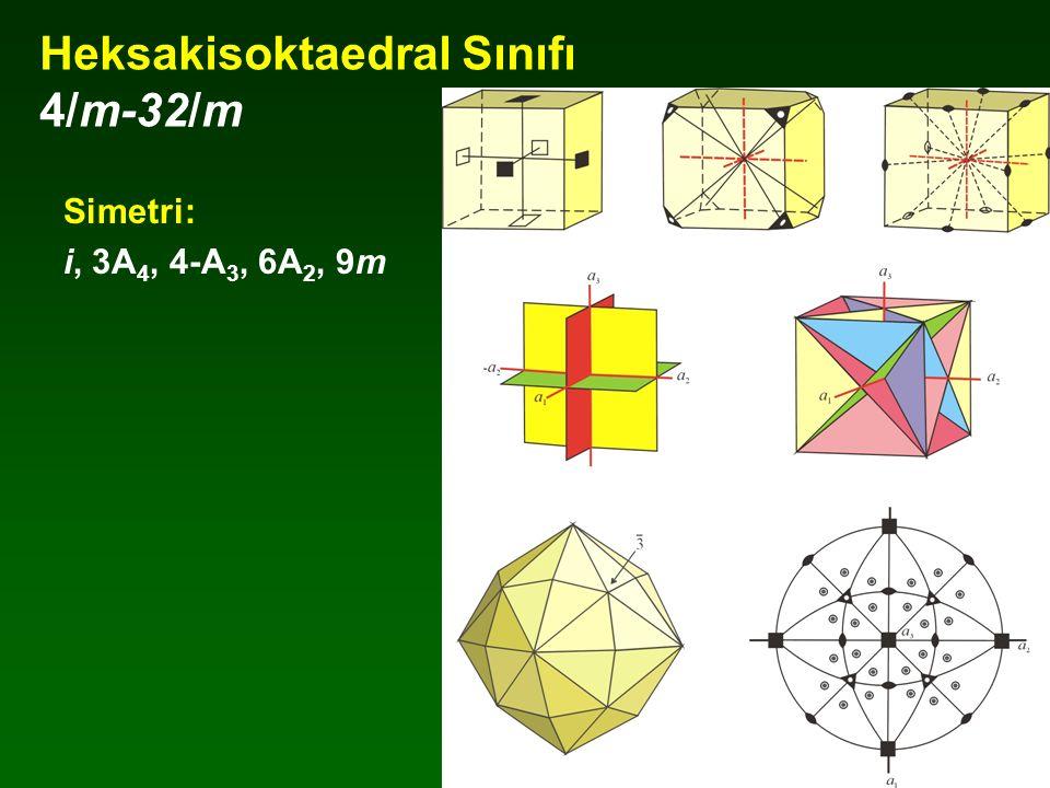 Heksakisoktaedral Sınıfı 4/m-32/m Simetri: i, 3A 4, 4-A 3, 6A 2, 9m