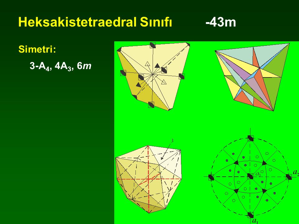 Heksakistetraedral Sınıfı -43m Simetri: 3-A 4, 4A 3, 6m