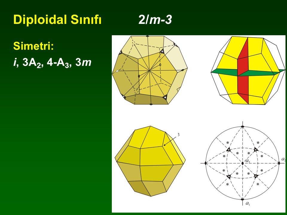 Heksagonal Dipiramidal Sınıfı6/m Simetri:i, 1A 6, 1m