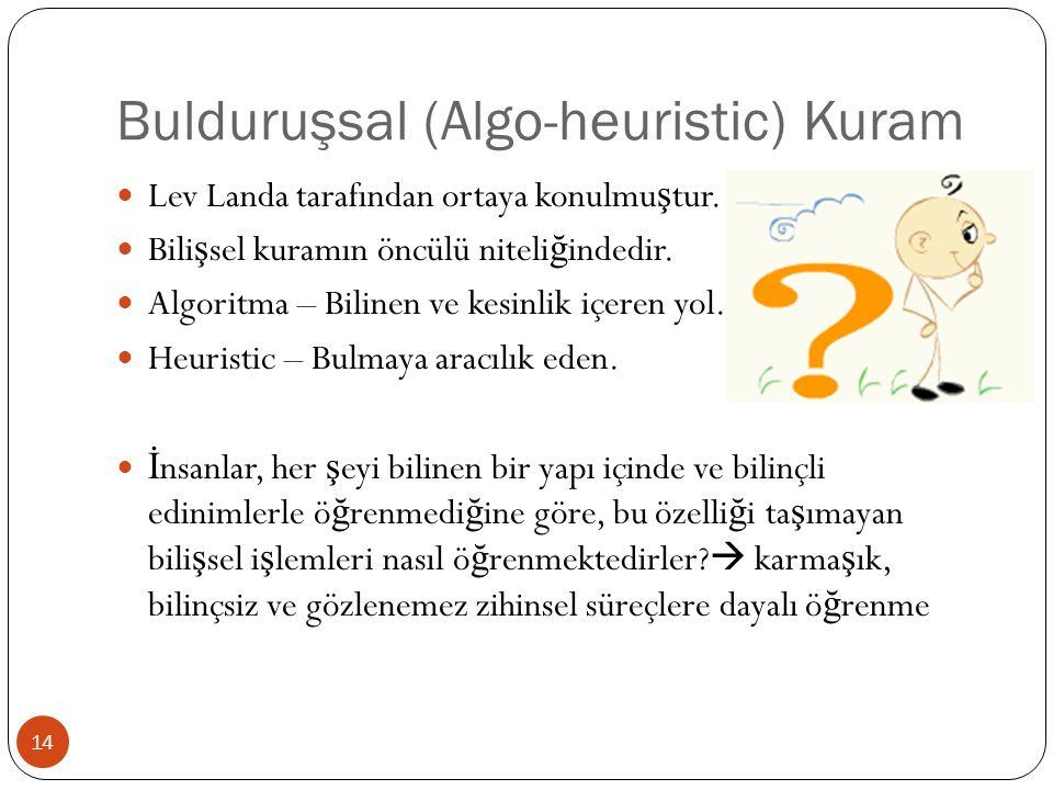 Bulduruşsal (Algo-heuristic) Kuram Lev Landa tarafından ortaya konulmu ş tur.