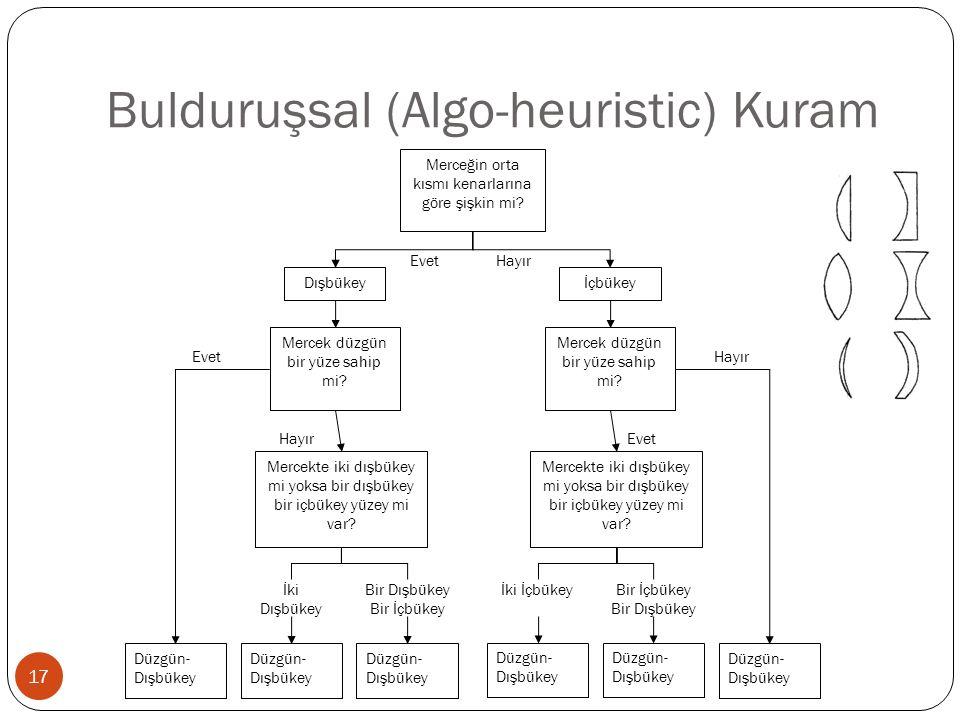 Bulduruşsal (Algo-heuristic) Kuram Merceğin orta kısmı kenarlarına göre şişkin mi.