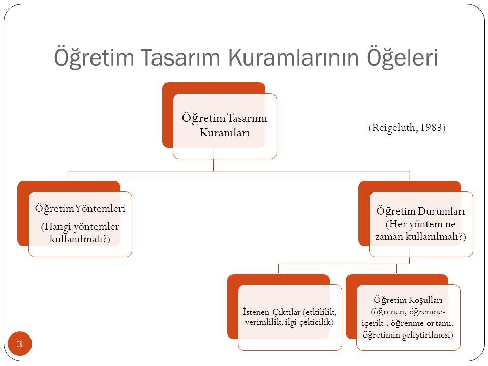 Öğretim Tasarım Kuramlarının Öğeleri Ö ğ retim tasarımında hangi yöntemler kullanılmalı.