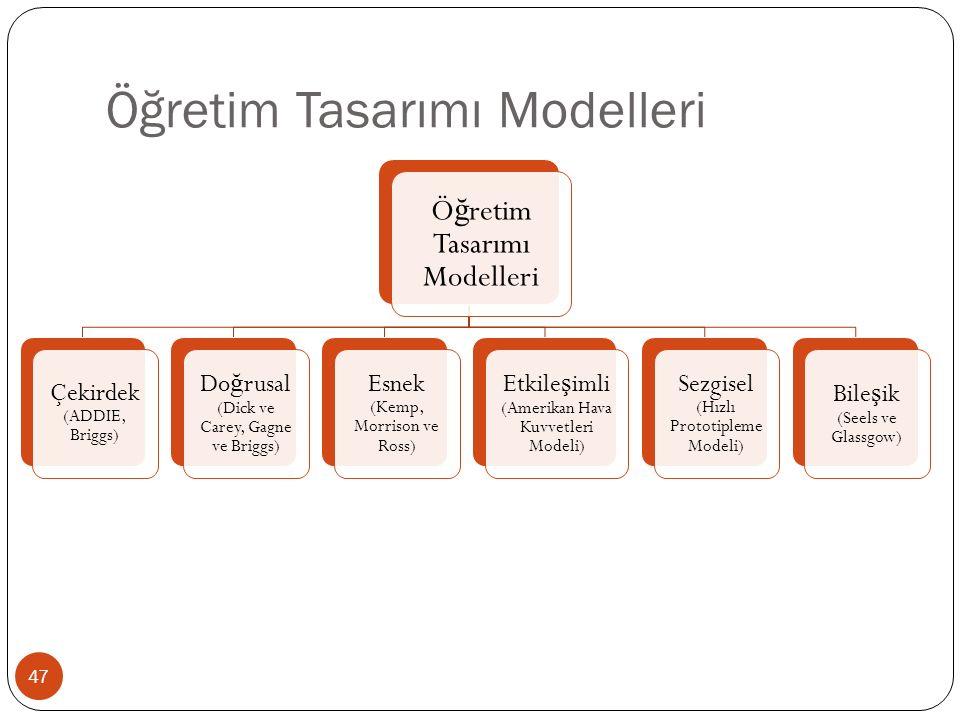 Öğretim Tasarımı Modelleri Çekirdek (ADDIE, Briggs) Do ğ rusal (Dick ve Carey, Gagne ve Briggs) Esnek (Kemp, Morrison ve Ross) Etkile ş imli (Amerikan Hava Kuvvetleri Modeli) Sezgisel (Hızlı Prototipleme Modeli) Bile ş ik (Seels ve Glassgow) 47