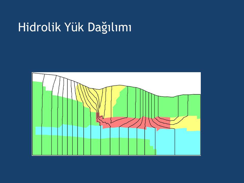 Hidrolik Yük Dağılımı