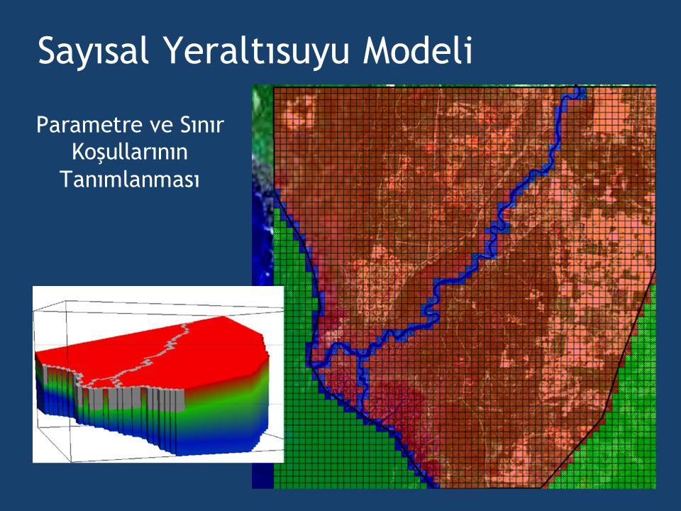 Sayısal Yeraltısuyu Modeli Parametre ve Sınır Koşullarının Tanımlanması
