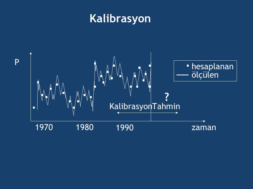 Kalibrasyon P zaman19701980 hesaplanan ölçülen KalibrasyonTahmin ? 1990