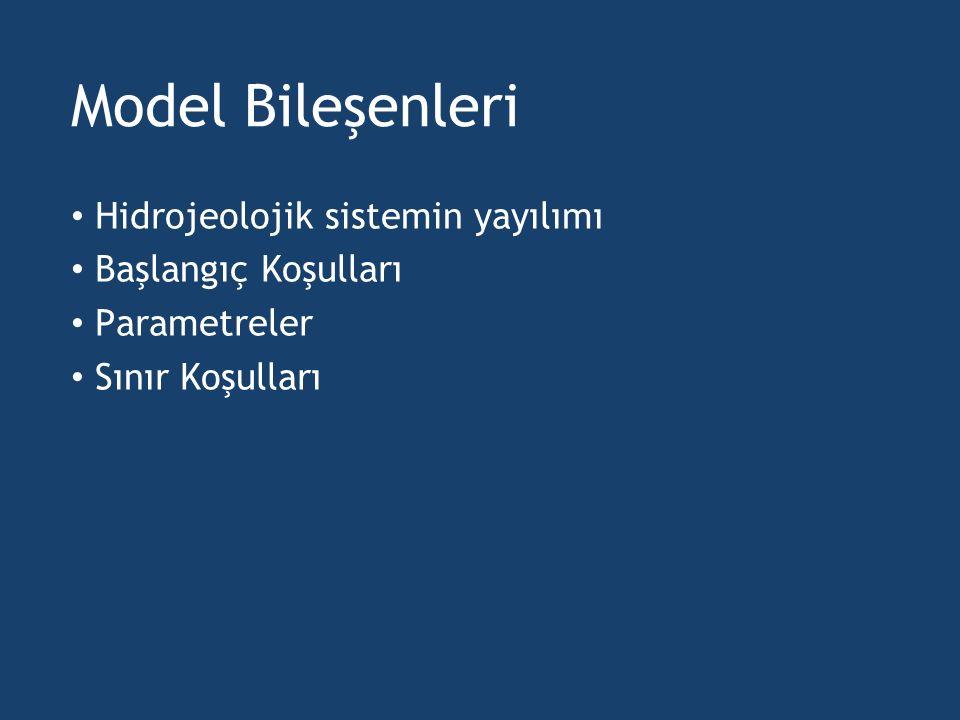Model Bileşenleri Hidrojeolojik sistemin yayılımı Başlangıç Koşulları Parametreler Sınır Koşulları