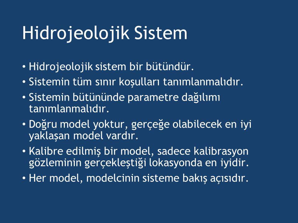 Hidrojeolojik Sistem Hidrojeolojik sistem bir bütündür. Sistemin tüm sınır koşulları tanımlanmalıdır. Sistemin bütününde parametre dağılımı tanımlanma