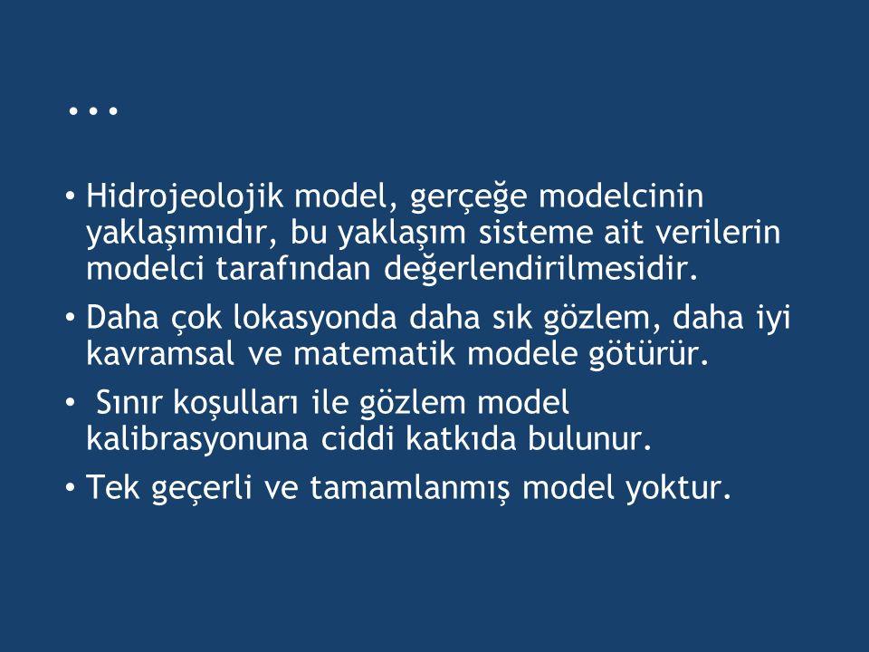 ... Hidrojeolojik model, gerçeğe modelcinin yaklaşımıdır, bu yaklaşım sisteme ait verilerin modelci tarafından değerlendirilmesidir. Daha çok lokasyon
