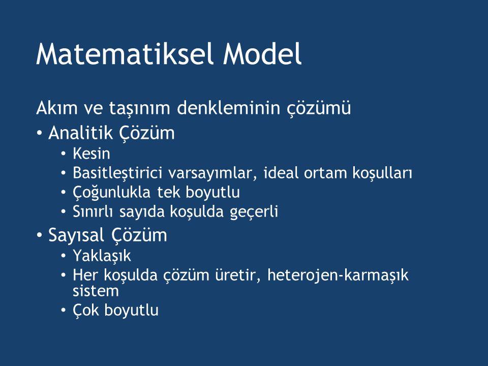 Matematiksel Model Akım ve taşınım denkleminin çözümü Analitik Çözüm Kesin Basitleştirici varsayımlar, ideal ortam koşulları Çoğunlukla tek boyutlu Sı
