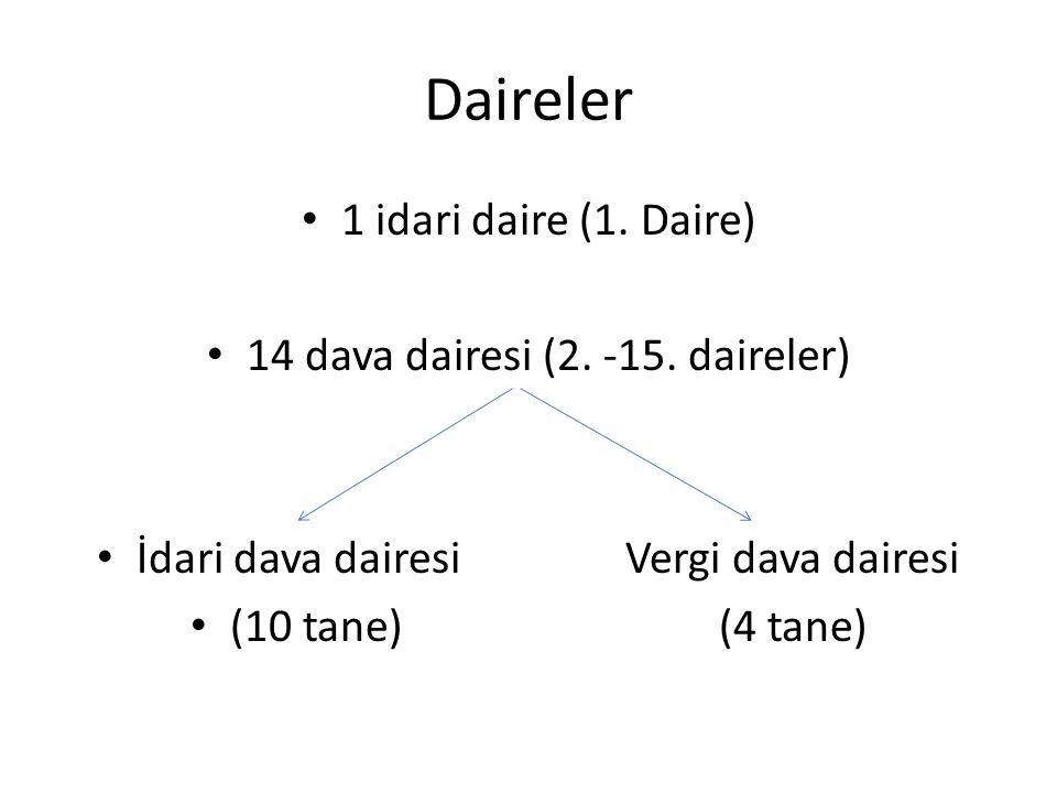 Daireler Toplam 15 daire bulunmaktadır.1.daire, idari dairedir.