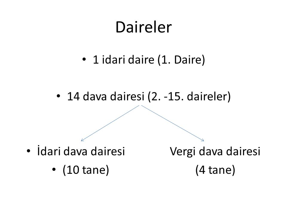 Daireler 1 idari daire (1. Daire) 14 dava dairesi (2. -15. daireler) İdari dava dairesi Vergi dava dairesi (10 tane)(4 tane)