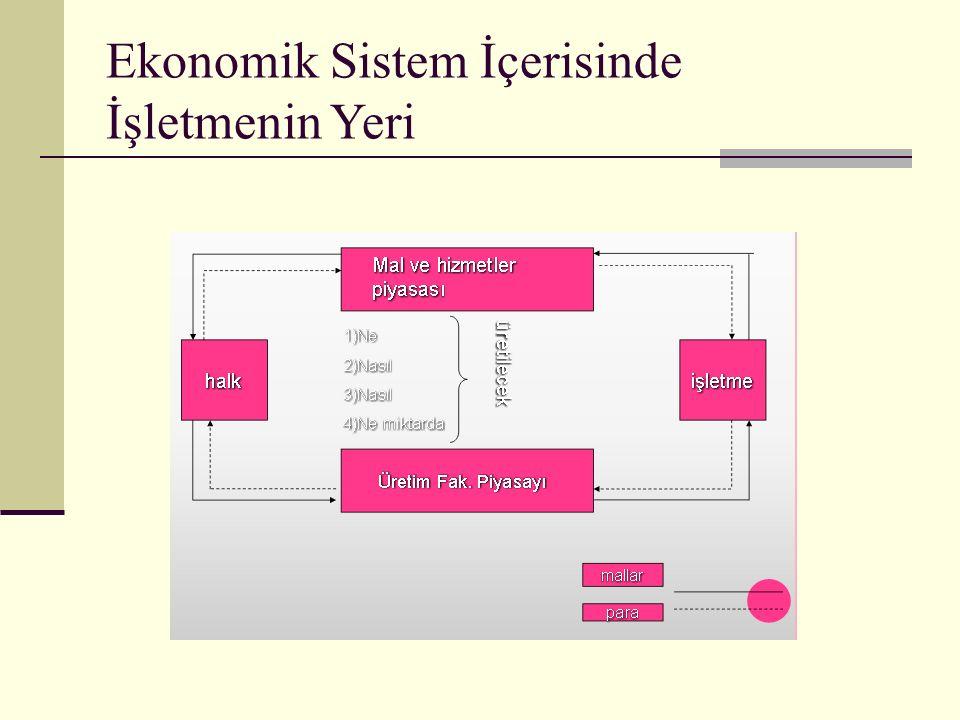 Ekonomik Sistem İçerisinde İşletmenin Yeri