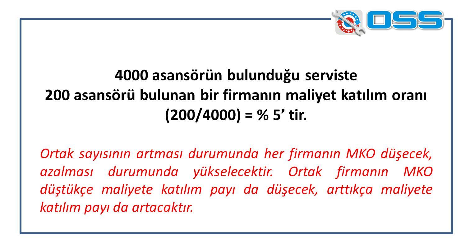 4000 asansörün bulunduğu serviste 200 asansörü bulunan bir firmanın maliyet katılım oranı (200/4000) = % 5' tir.