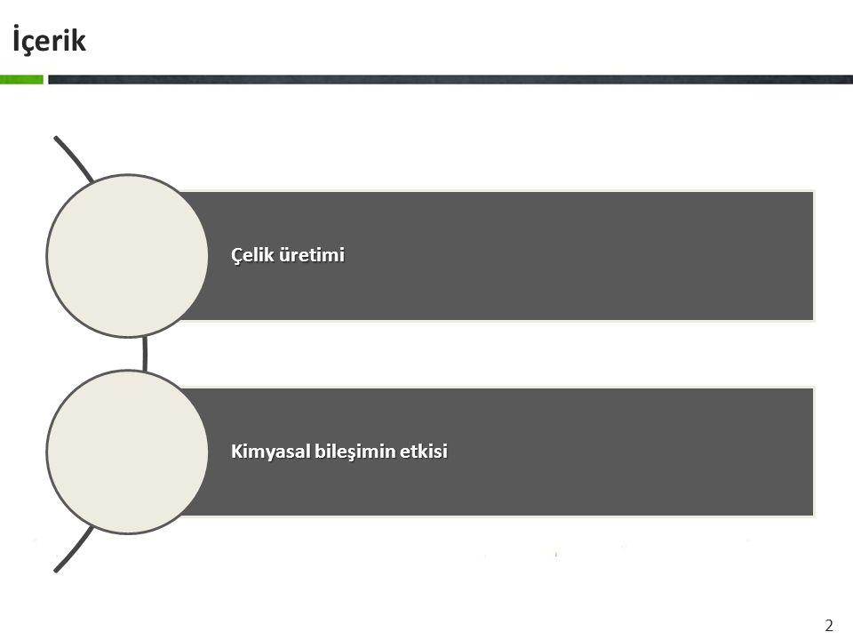 2 İçerik Çelik üretimi Kimyasal bileşimin etkisi
