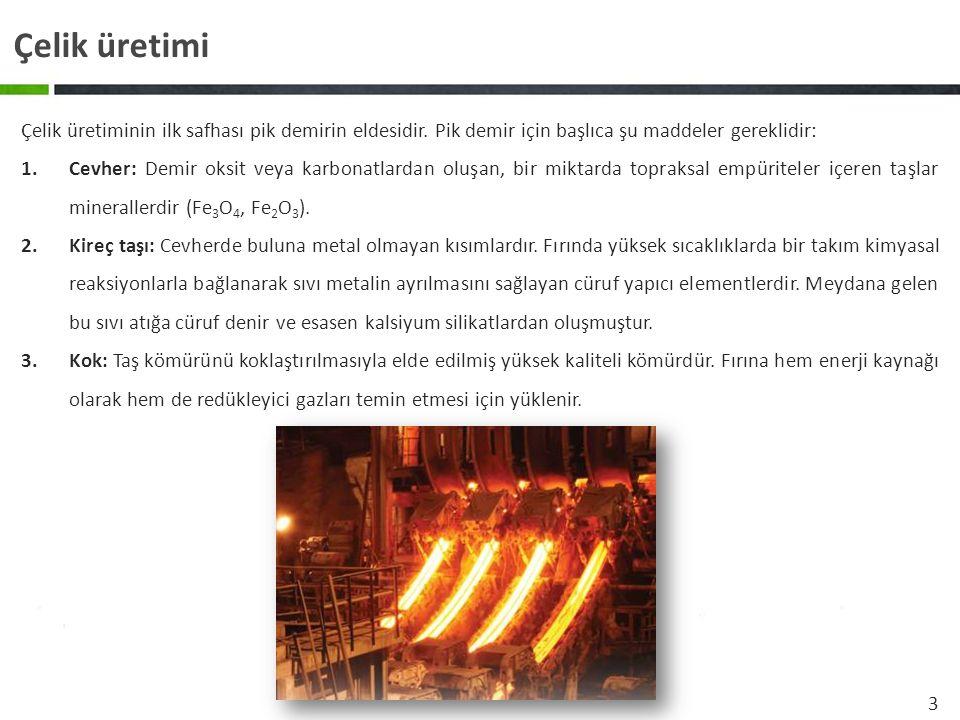 3 Çelik üretimi Çelik üretiminin ilk safhası pik demirin eldesidir. Pik demir için başlıca şu maddeler gereklidir: 1.Cevher: Demir oksit veya karbonat
