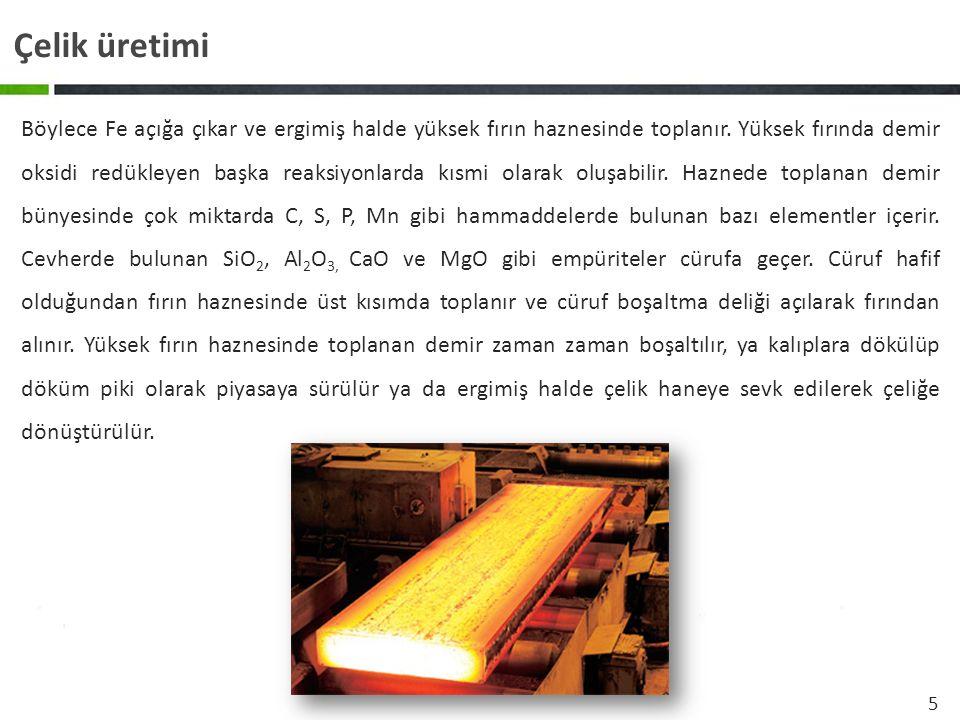 5 Çelik üretimi Böylece Fe açığa çıkar ve ergimiş halde yüksek fırın haznesinde toplanır. Yüksek fırında demir oksidi redükleyen başka reaksiyonlarda