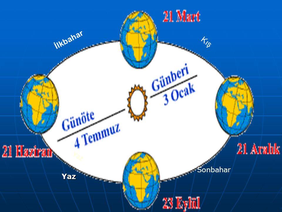 b)Dünyanın Güneş Çevresindeki Hareketi Dünyamız kendi etrafında dönerken, Güneş'in etrafında da döner.Dünyamız kendi etrafında dönerken, Güneş'in etra