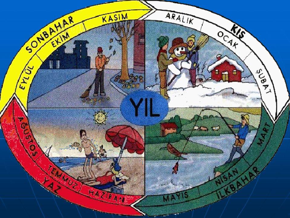 2.MEVSİMLER Dünya'nın Güneş çevresinde dönüşünden mevsimler oluşur.Bir yılda, dört mevsim vardır.Bunlar: sonbahar, kış, ilkbahar, ve yazdır. Dünya'nın
