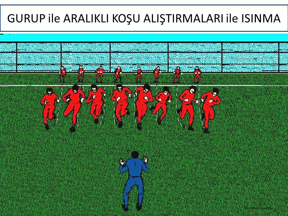 GURUP ile ARALIKLI KOŞU ALIŞTIRMALARI ile ISINMA Murat Başyazıcıoğlu