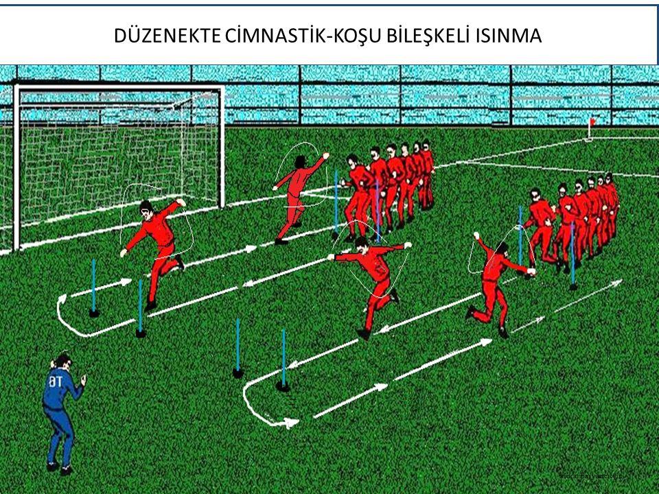 DÜZENEKTE CİMNASTİK-KOŞU BİLEŞKELİ ISINMA Murat Başyazıcıoğlu
