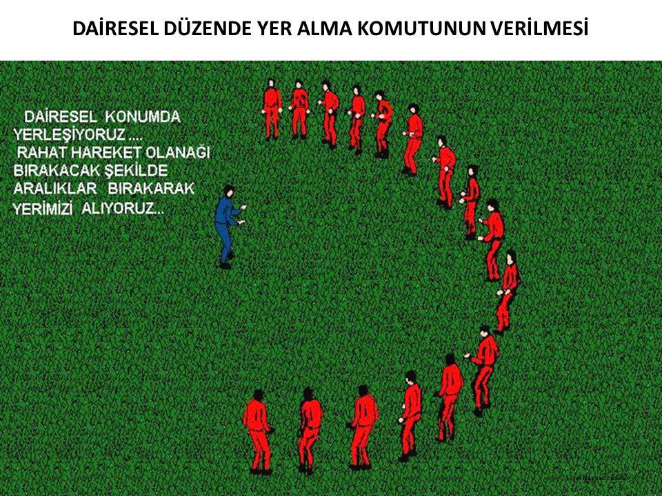 DAİRESEL DÜZENDE YER ALMA KOMUTUNUN VERİLMESİ Murat Başyazıcıoğlu