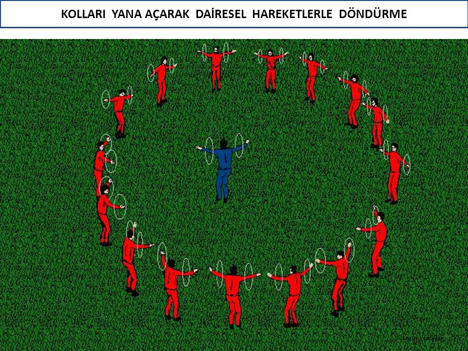 KOLLARI YANA AÇARAK DAİRESEL HAREKETLERLE DÖNDÜRME Murat Başyazıcıoğlu