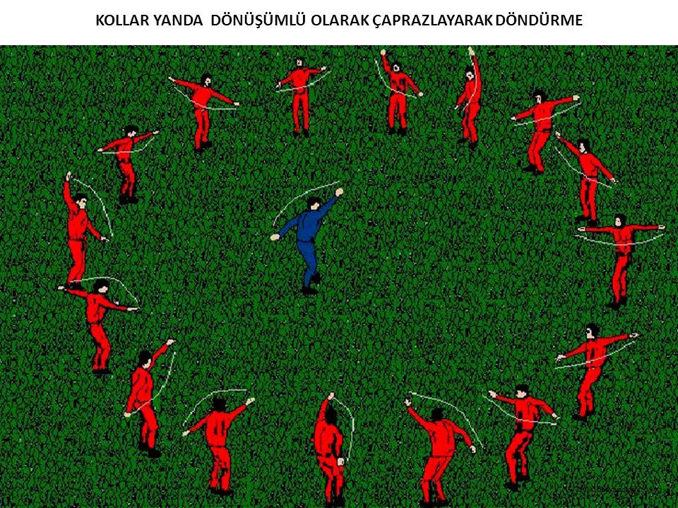 KOLLAR YANDA DÖNÜŞÜMLÜ OLARAK ÇAPRAZLAYARAK DÖNDÜRME Murat Başyazıcıoğlu