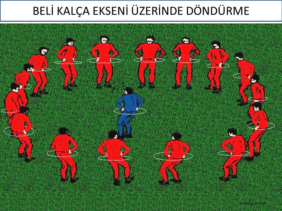 BELİ KALÇA EKSENİ ÜZERİNDE DÖNDÜRME Murat Başyazıcıoğlu