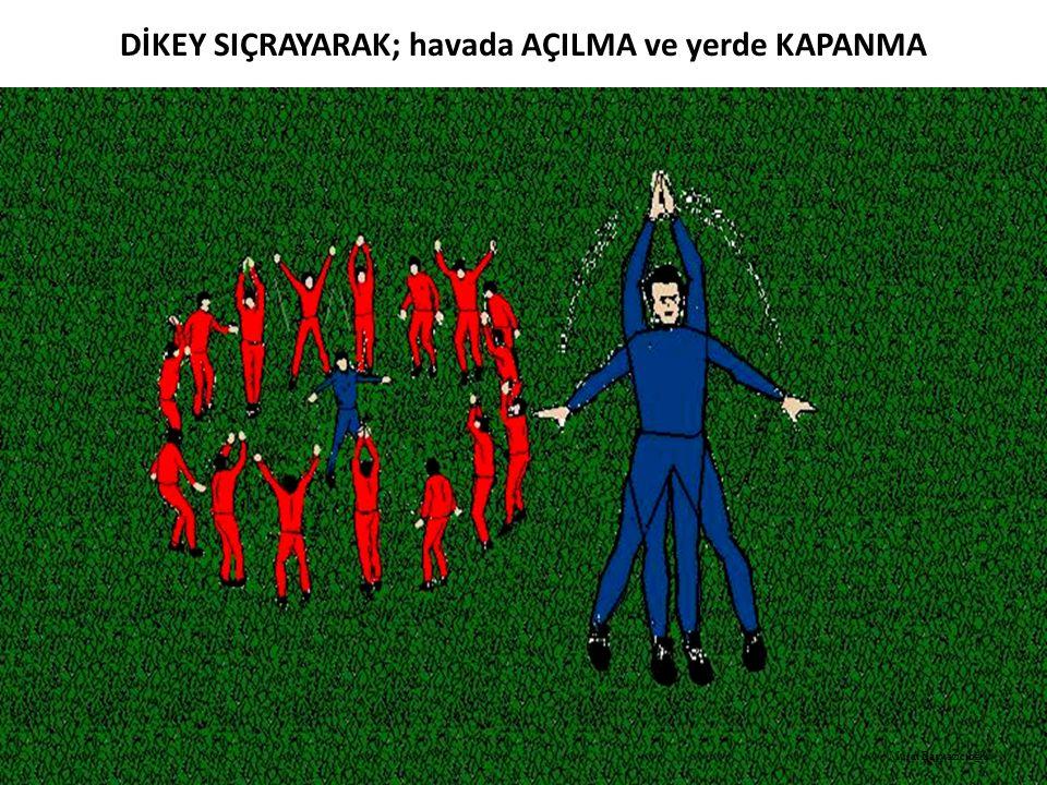 DİKEY SIÇRAYARAK; havada AÇILMA ve yerde KAPANMA Murat Başyazıcıoğlu