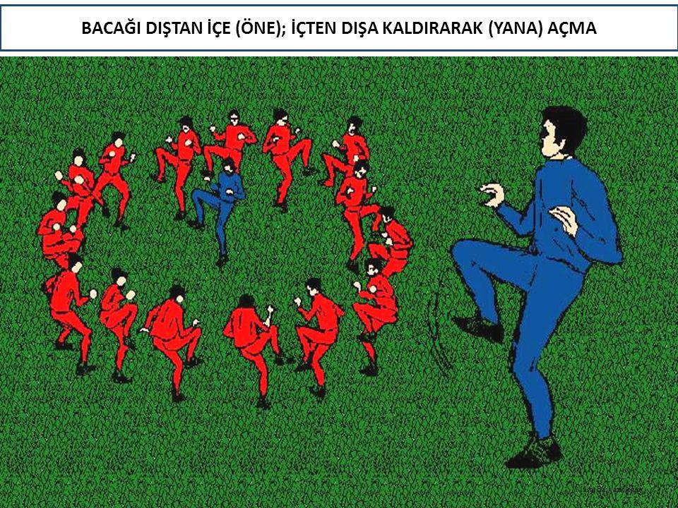 BACAĞI DIŞTAN İÇE (ÖNE); İÇTEN DIŞA KALDIRARAK (YANA) AÇMA Murat Başyazıcıoğlu