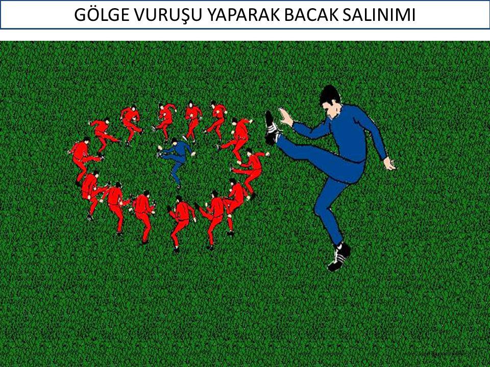 GÖLGE VURUŞU YAPARAK BACAK SALINIMI Murat Başyazıcıoğlu