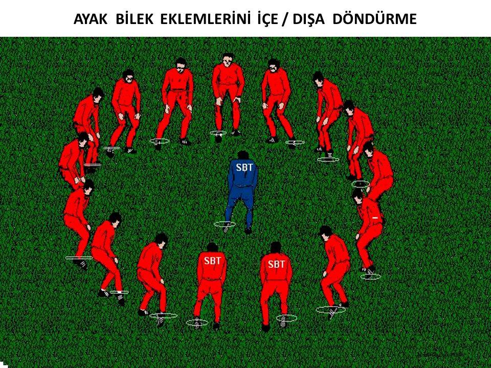 AYAK BİLEK EKLEMLERİNİ İÇE / DIŞA DÖNDÜRME Murat Başyazıcıoğlu